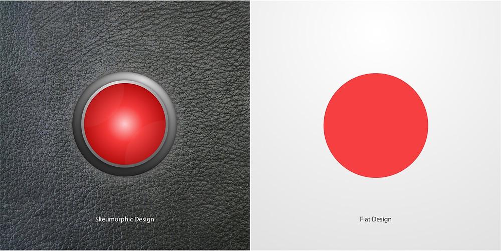 Botón, elemento interactivo
