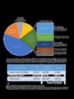 RPO%20Report%202_website_edited.png