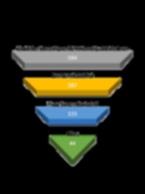 RPO%20Report%201_website_edited.png