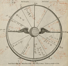 Das Hexagesimalsystem und der Zodiak