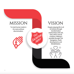 Salvation Army Mission & Vision
