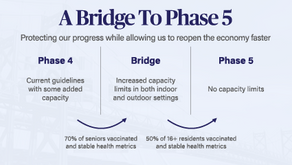 A Bridge to Normal
