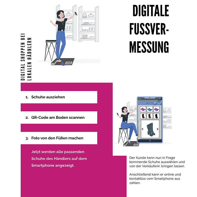 8. Go Digital I/O - Digitale Größenberatung mit Loqa und match and fit