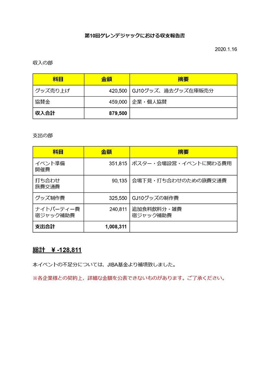 2019-20JIBA収支報告_page-0001.jpg
