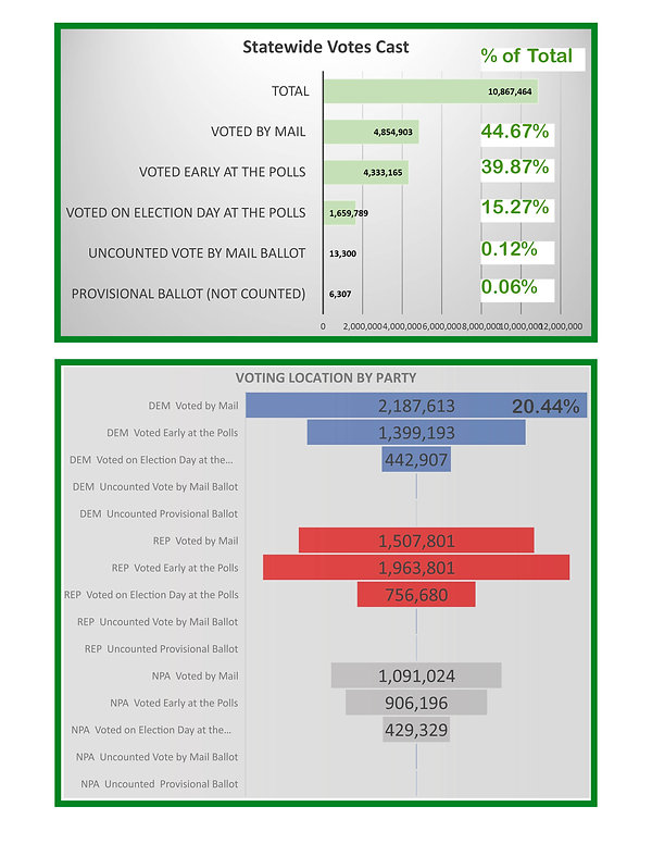 VoterStatistics6.jpg