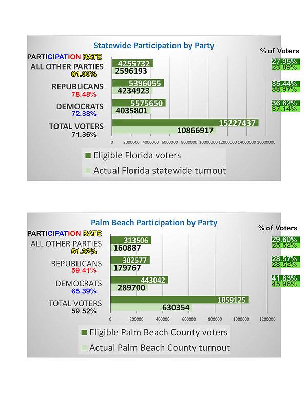 VoterStatistics.jpg