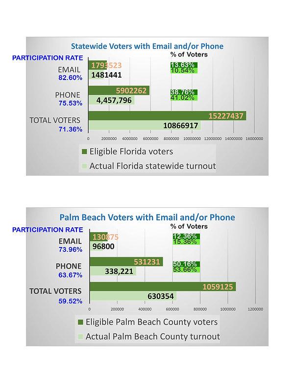 VoterStatistics5.jpg