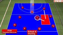 Hockey - Sport Video Analysis