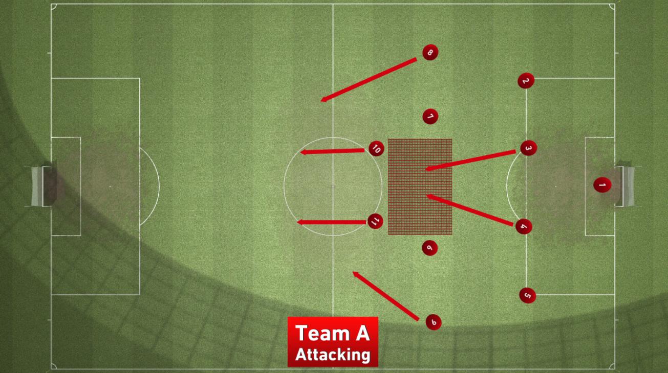 Football - Sport Video Analysis