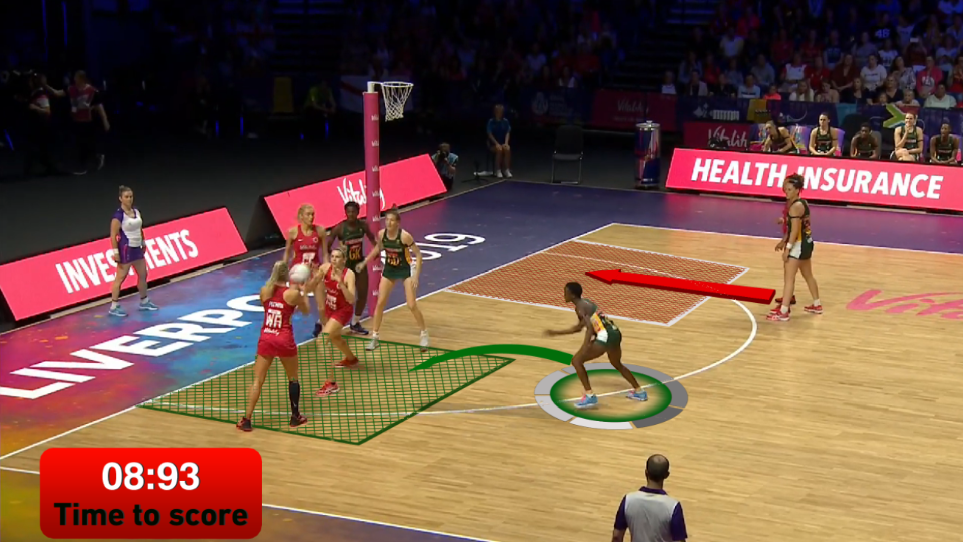 Netball - Sport Video Analysis