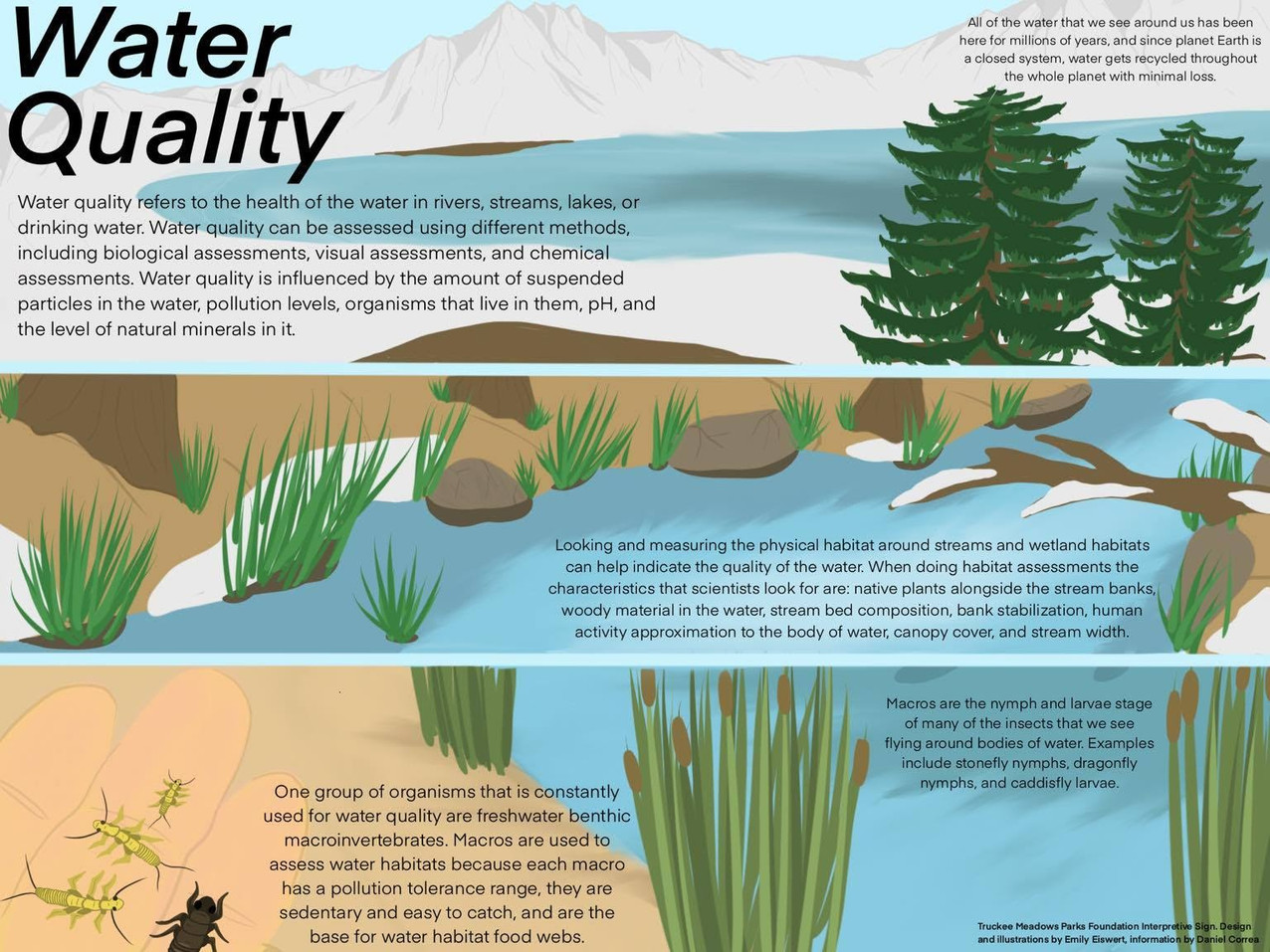 interpetive signwater quality updated