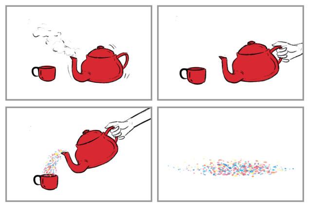Teapot Storyboard