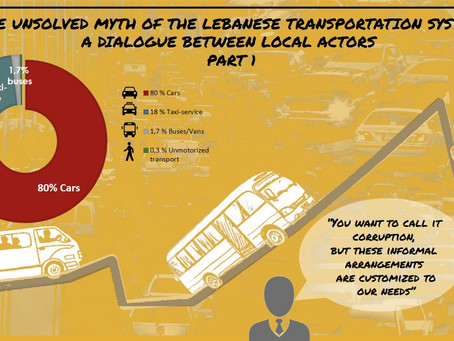 THE UNSOLVED MYTH OF THE LEBANESE TRANSPORTATION SYSTEM.