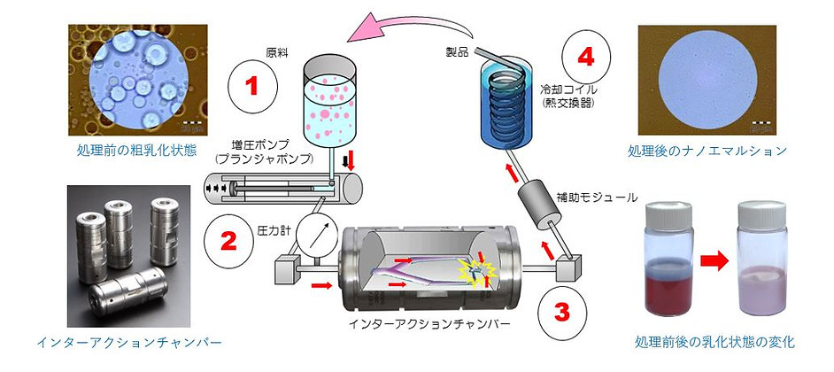 mf_P02-01_MFIC_原理.JPG