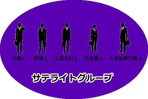 東京の事業再生コンサルティング、サテライトグループ