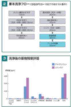 GPCG_p14-01_SPC_CT洗浄フロー123 - コピー.JPG