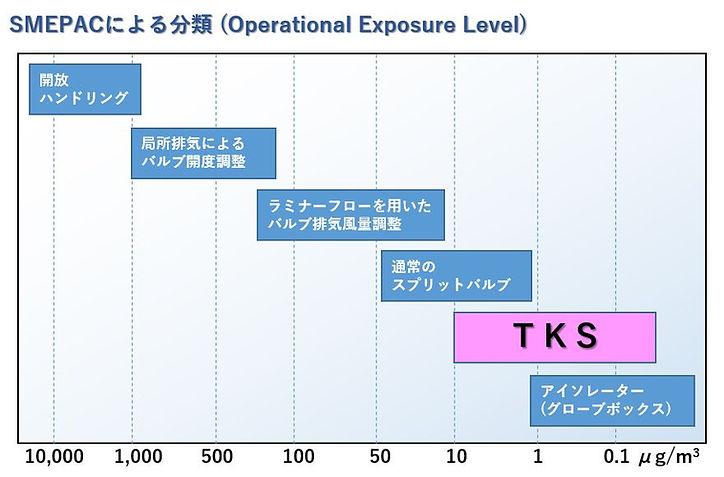 tks_p02-01_TKS table.JPG
