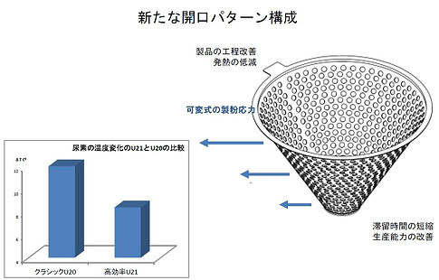 QC_p08-01_QC_U21-模式図.JPG