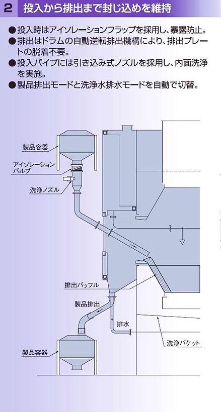 gtx_p09-01_PRC_GTX_CT-2cap.JPG