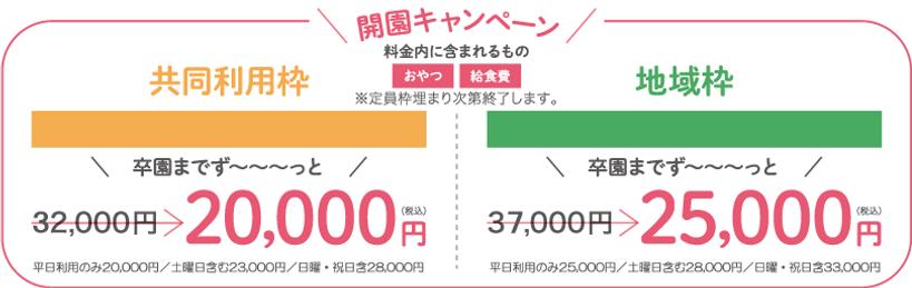開園キャンペーン.png
