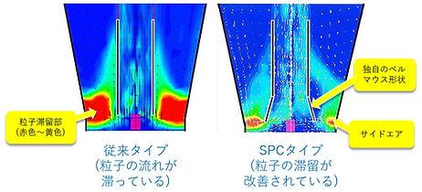 GPCG_p04-02_SPC_原理2.JPG
