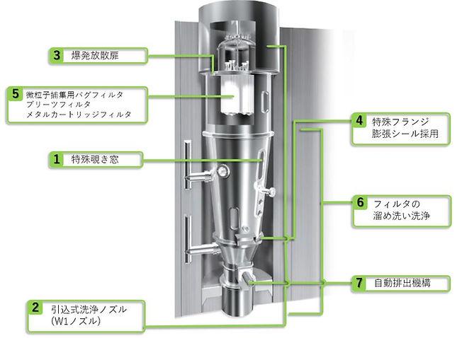 GPCG_p13-01_SPC_CT図解2.JPG