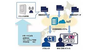IoTシステム.jpg
