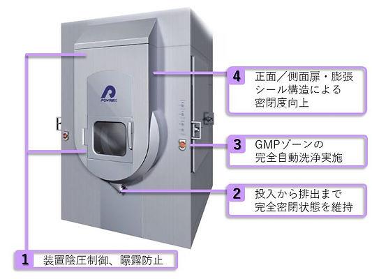 gtx_p08-01_PRC_GTX_CT_caption.JPG