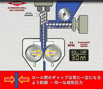 p04-02_ロールギャップ制御2.JPG
