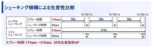 BF_p03-02_効率改善.JPG