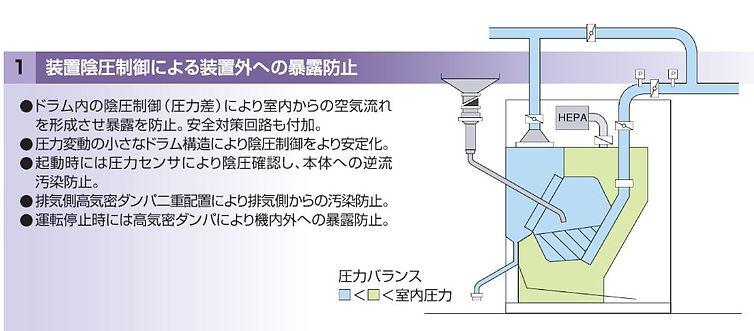 evo_p08-01_PRC_EVO_CT-1_caption.JPG
