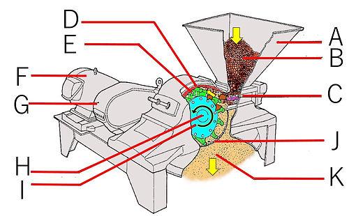 atomizer_p02-01_Mill_アトマイザー_原理図_カラー2.JPG