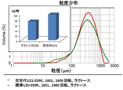 QC_p08-02_QC_U21-比較.JPG