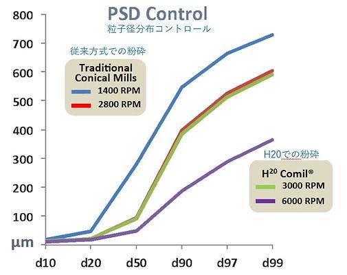 QC_p10-01_QC_H20グラフ比較.JPG