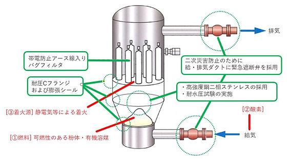 WSG_p03-01_WSG30PRO_概念図2.JPG