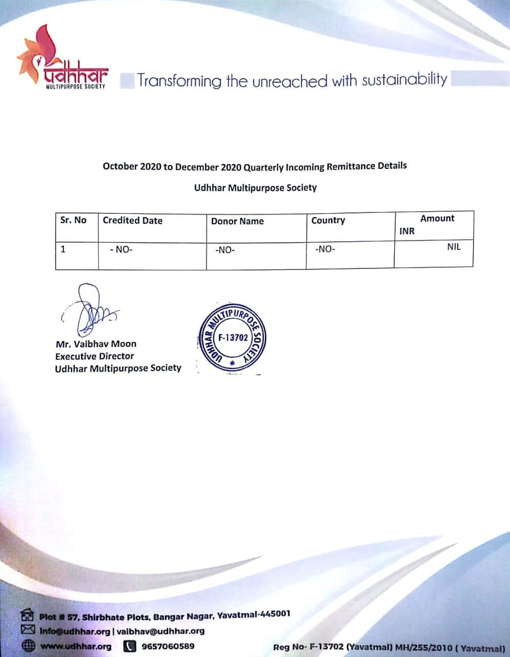 UdhharOct20-Dec20