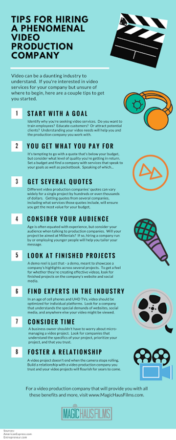 Tips for hiring a phenomenal video production company: start a goal, get what you pay for, video production, audience, quotes, finished projects, understand the specifics of your project, video projects, company you trust, Magic Haus Films