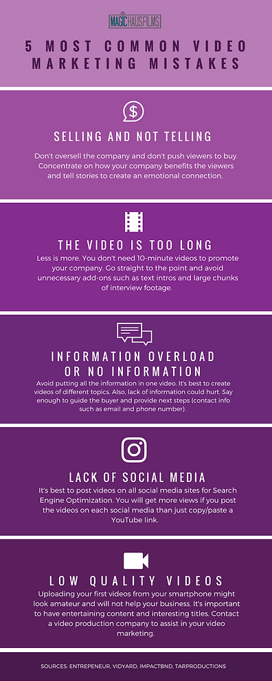 5 common video marketing mistakes: selling and not telling, video is too long, information overload, social media, video, low quality, Magic Haus Films