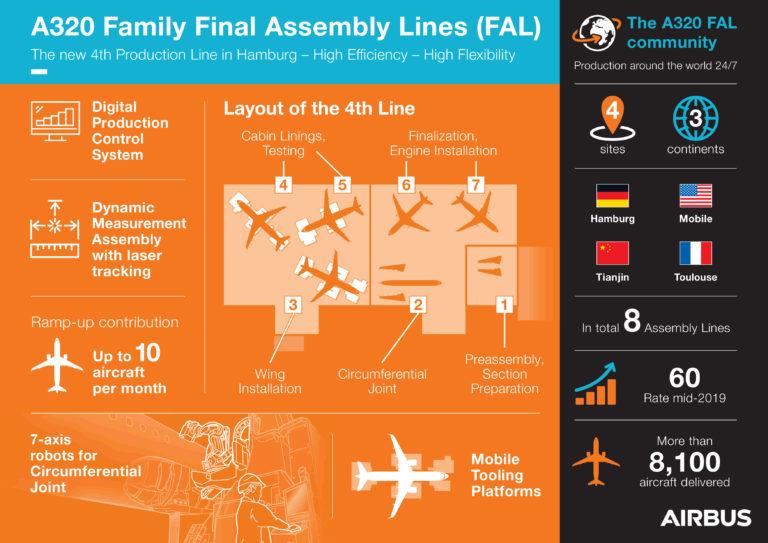 EN_4th-Line-Infographic-768x543