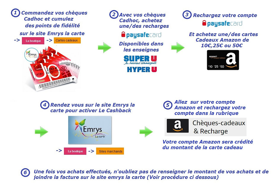 Comment Payer Amazon Avec Les Cheques Cadhoc