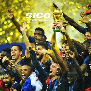 ¡Francia campeón del mundo! El arte defensivo y la alta efectividad