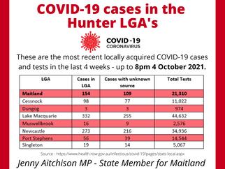 COVID-19 UPDATE 5 OCTOBER 2021