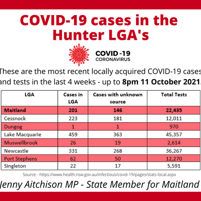 COVID-19 UPDATE 12 OCTOBER 2021