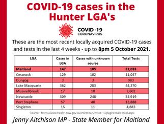 COVID-19 UPDATE 6 OCTOBER 2021