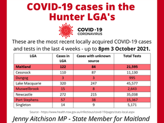 COVID-19 UPDATE 4 OCTOBER 2021