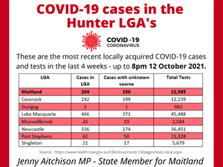COVID-19 UPDATE 13 OCTOBER 2021