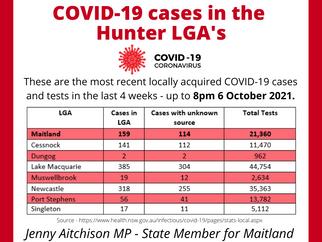 COVID-19 UPDATE 7 OCTOBER 2021