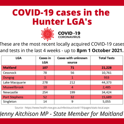 COVID-19 UPDATE 2 OCTOBER 2021