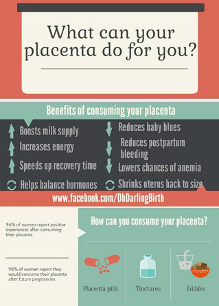 What to ask your placenta specialist
