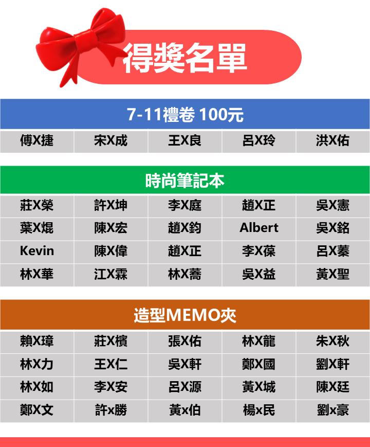 中獎名單.png